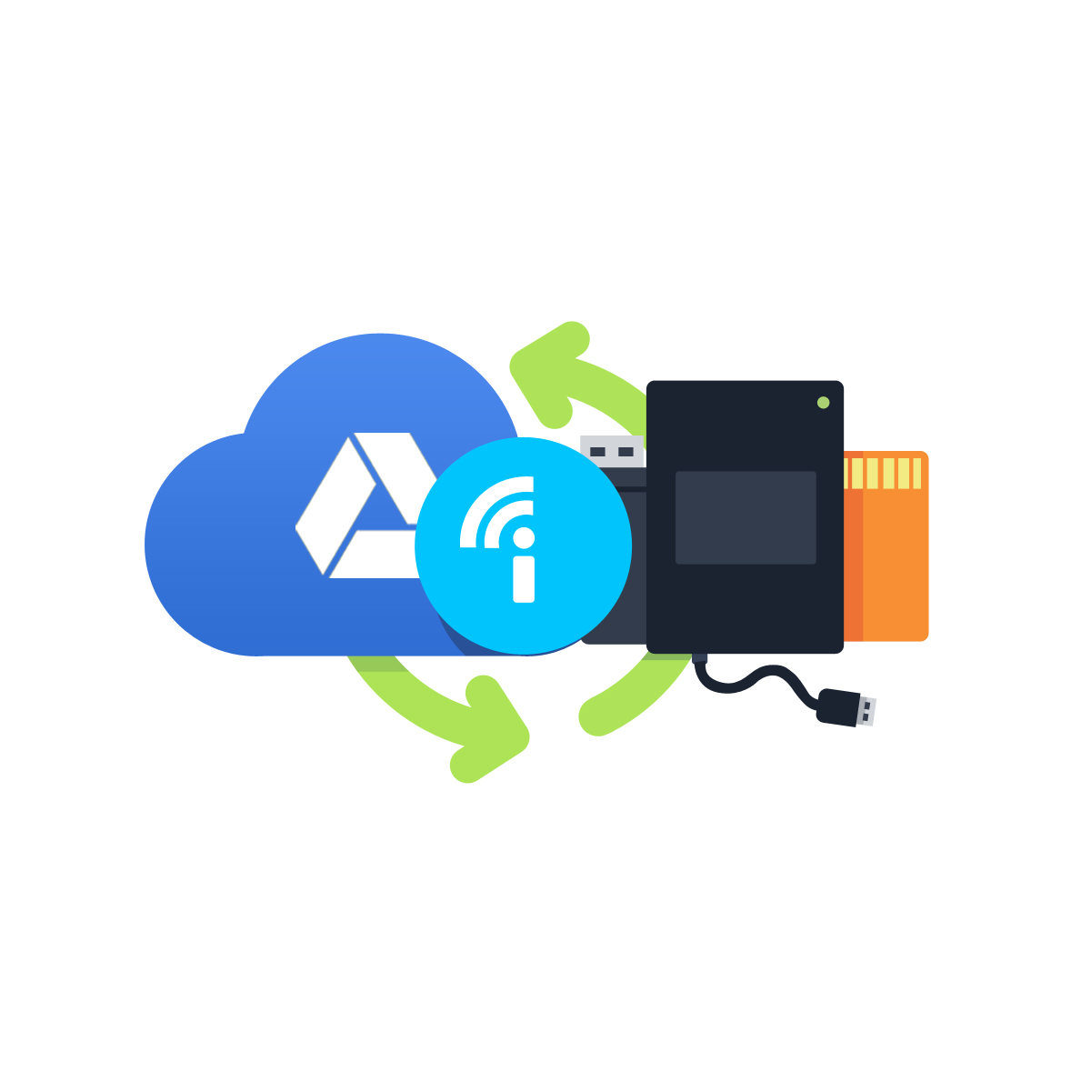 Sync / Backup Your External Drive to Google Drive - Insync